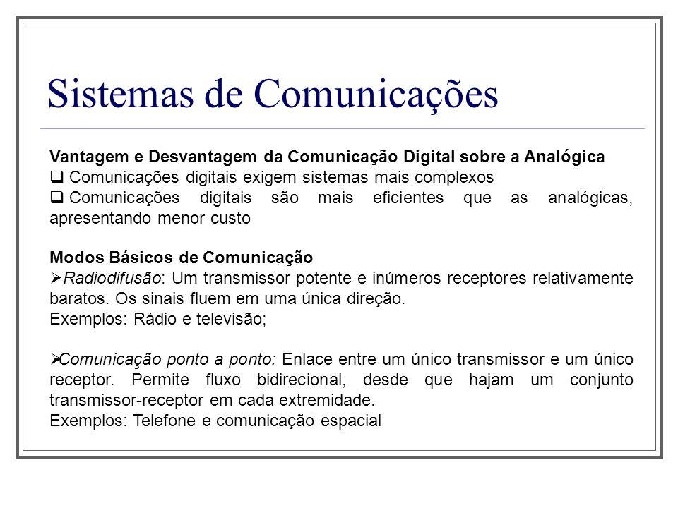 Sistemas de Comunicações Vantagem e Desvantagem da Comunicação Digital sobre a Analógica Comunicações digitais exigem sistemas mais complexos Comunica