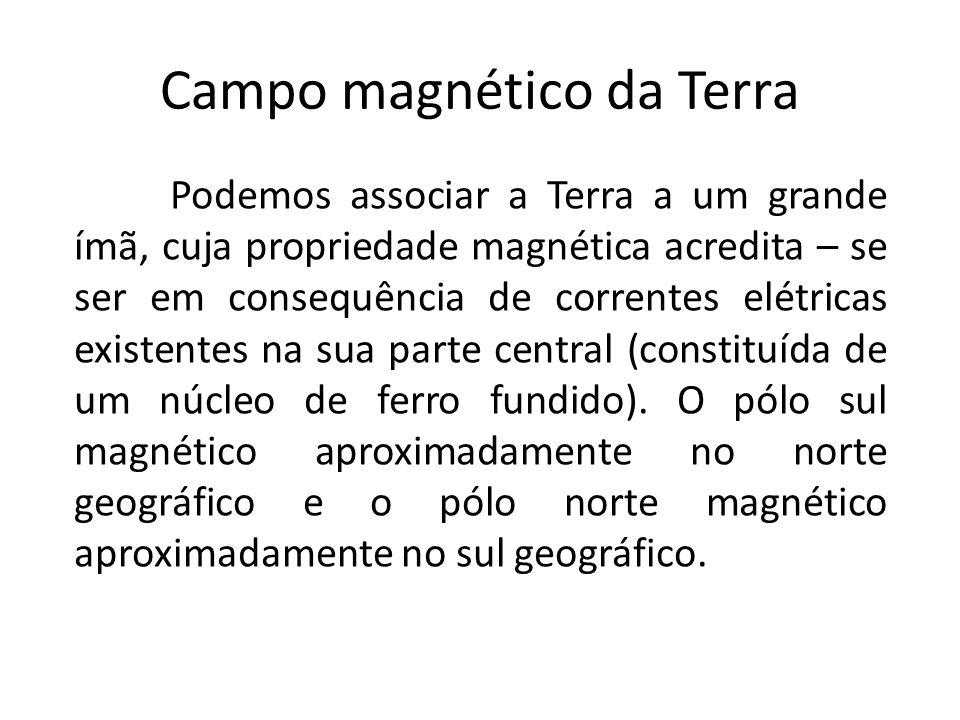 Campo magnético da Terra Podemos associar a Terra a um grande ímã, cuja propriedade magnética acredita – se ser em consequência de correntes elétricas