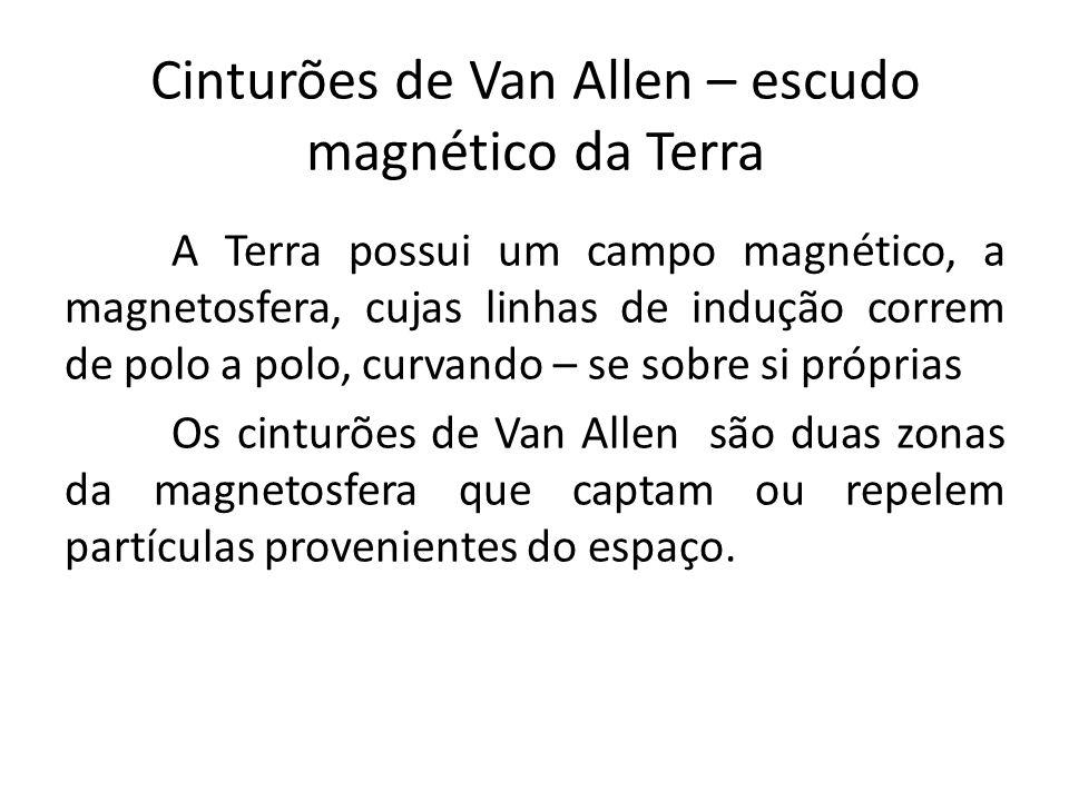 Cinturões de Van Allen – escudo magnético da Terra A Terra possui um campo magnético, a magnetosfera, cujas linhas de indução correm de polo a polo, c