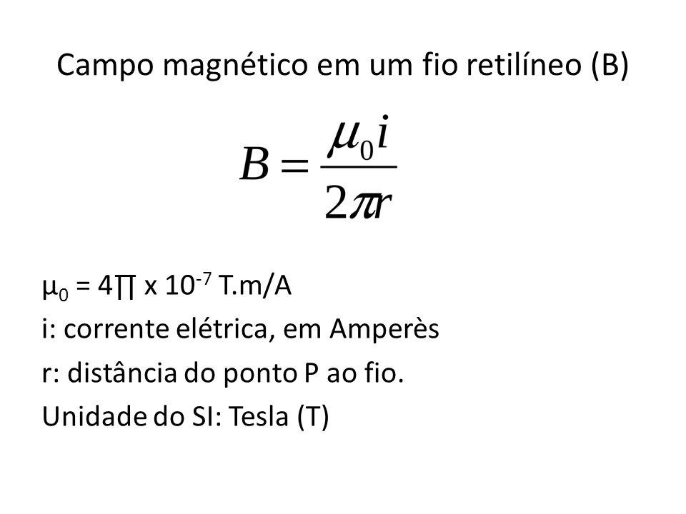 Campo magnético em um fio retilíneo (B) µ 0 = 4 x 10 -7 T.m/A i: corrente elétrica, em Amperès r: distância do ponto P ao fio. Unidade do SI: Tesla (T