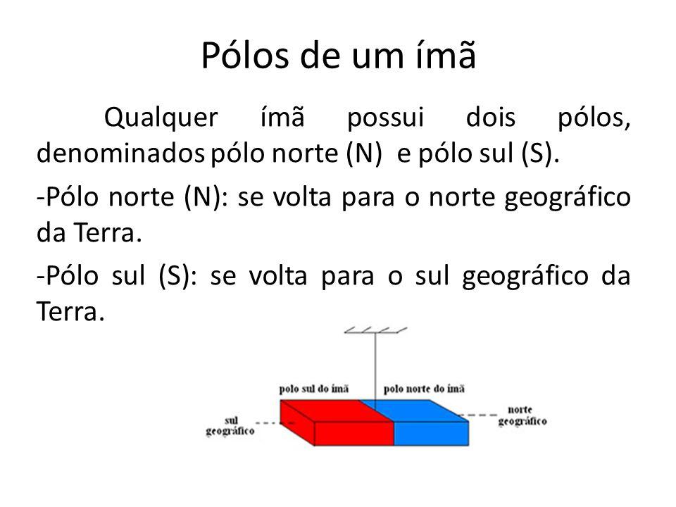 Pólos de um ímã Qualquer ímã possui dois pólos, denominados pólo norte (N) e pólo sul (S). -Pólo norte (N): se volta para o norte geográfico da Terra.