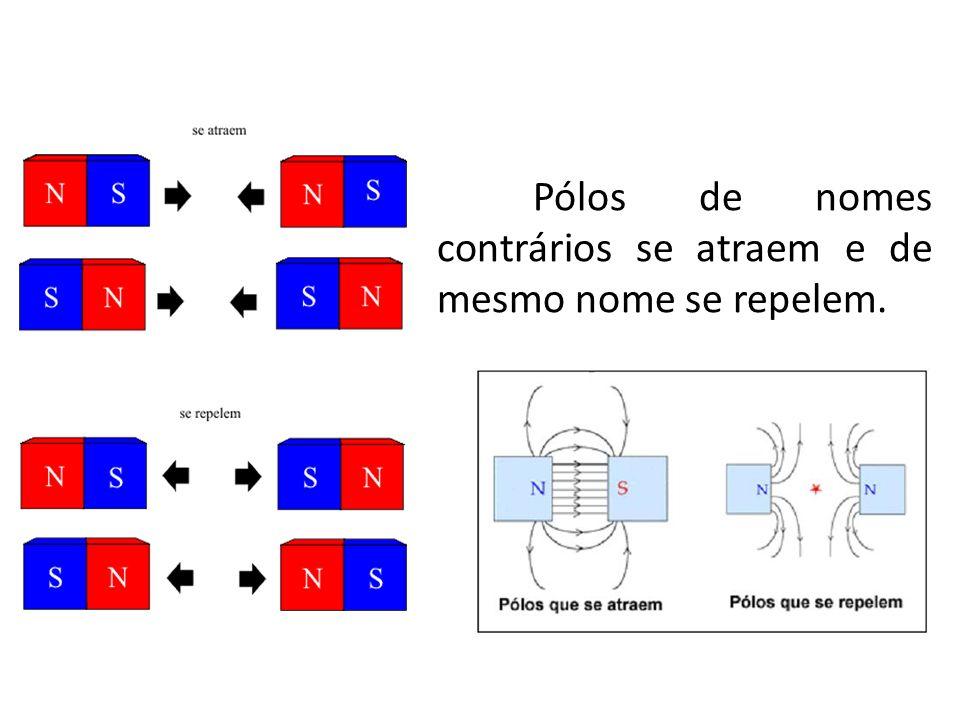 Inseparabilidade dos pólos de um ímã Um pólo magnético norte jamais existe sem a presença de um pólo magnético sul e vice versa.