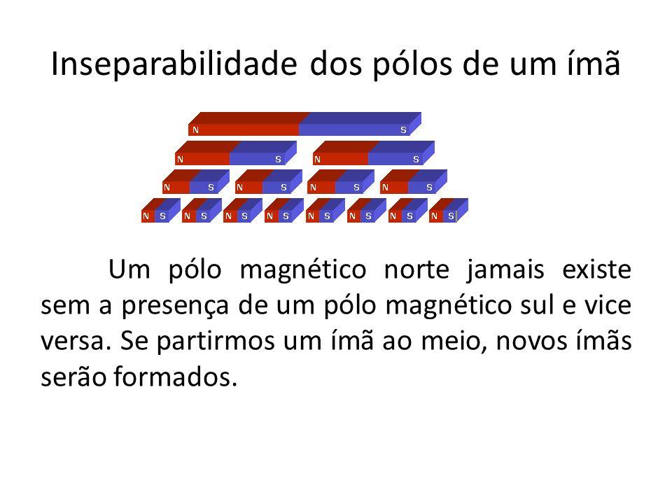 Inseparabilidade dos pólos de um ímã Um pólo magnético norte jamais existe sem a presença de um pólo magnético sul e vice versa. Se partirmos um ímã a