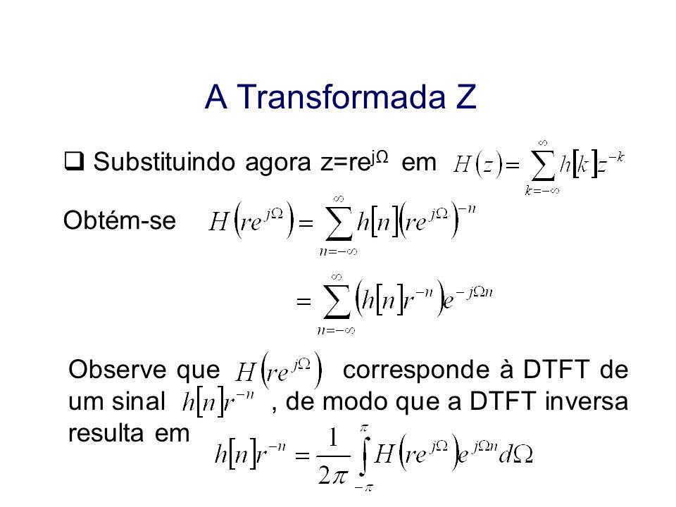 A Transformada Z Substituindo agora z=re j em Obtém-se Observe que corresponde à DTFT de um sinal, de modo que a DTFT inversa resulta em