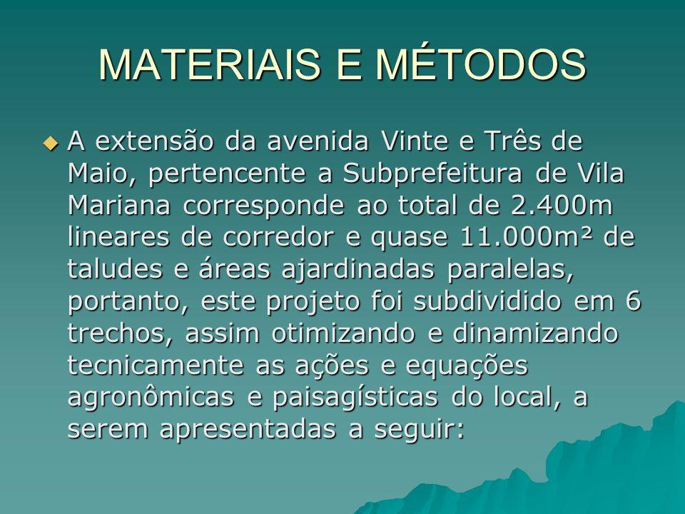 MATERIAIS E MÉTODOS A extensão da avenida Vinte e Três de Maio, pertencente a Subprefeitura de Vila Mariana corresponde ao total de 2.400m lineares de