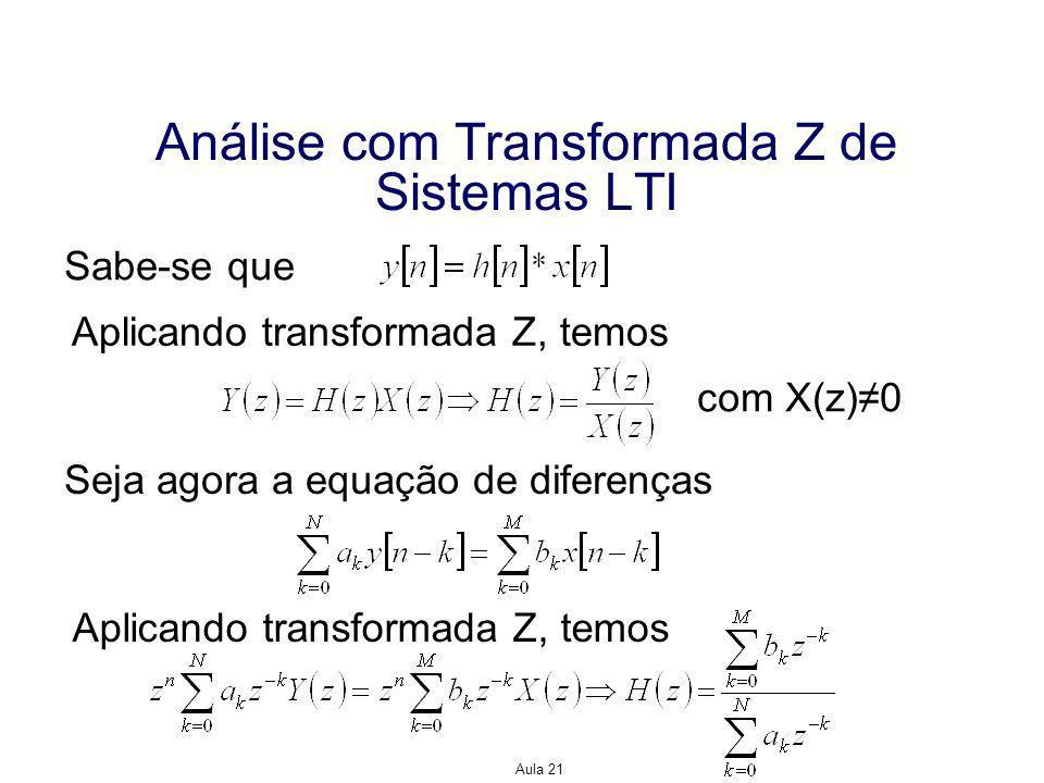 Aula 21 Análise com Transformada Z de Sistemas LTI Sabe-se que Seja agora a equação de diferenças Aplicando transformada Z, temos com X(z)0 Aplicando transformada Z, temos