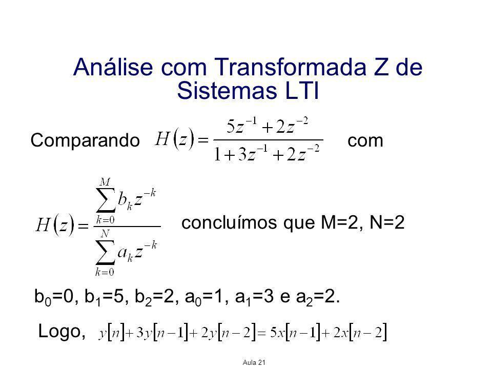 Aula 21 Comparando com concluímos que M=2, N=2 b 0 =0, b 1 =5, b 2 =2, a 0 =1, a 1 =3 e a 2 =2.