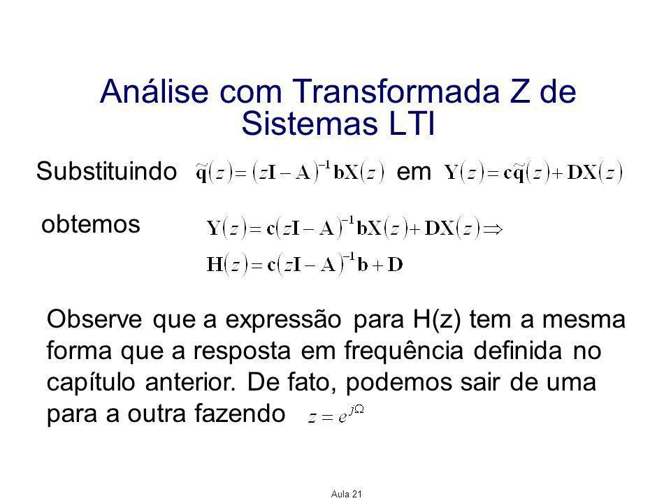 Aula 21 Análise com Transformada Z de Sistemas LTI Substituindo em obtemos Observe que a expressão para H(z) tem a mesma forma que a resposta em frequência definida no capítulo anterior.