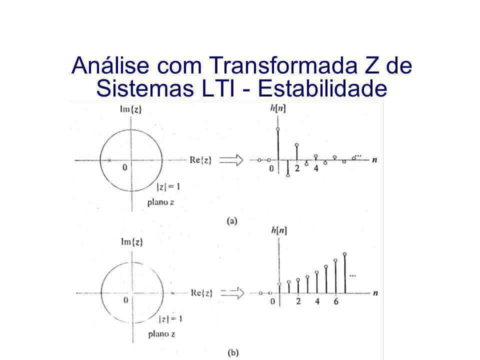 Aula 21 Análise com Transformada Z de Sistemas LTI - Estabilidade