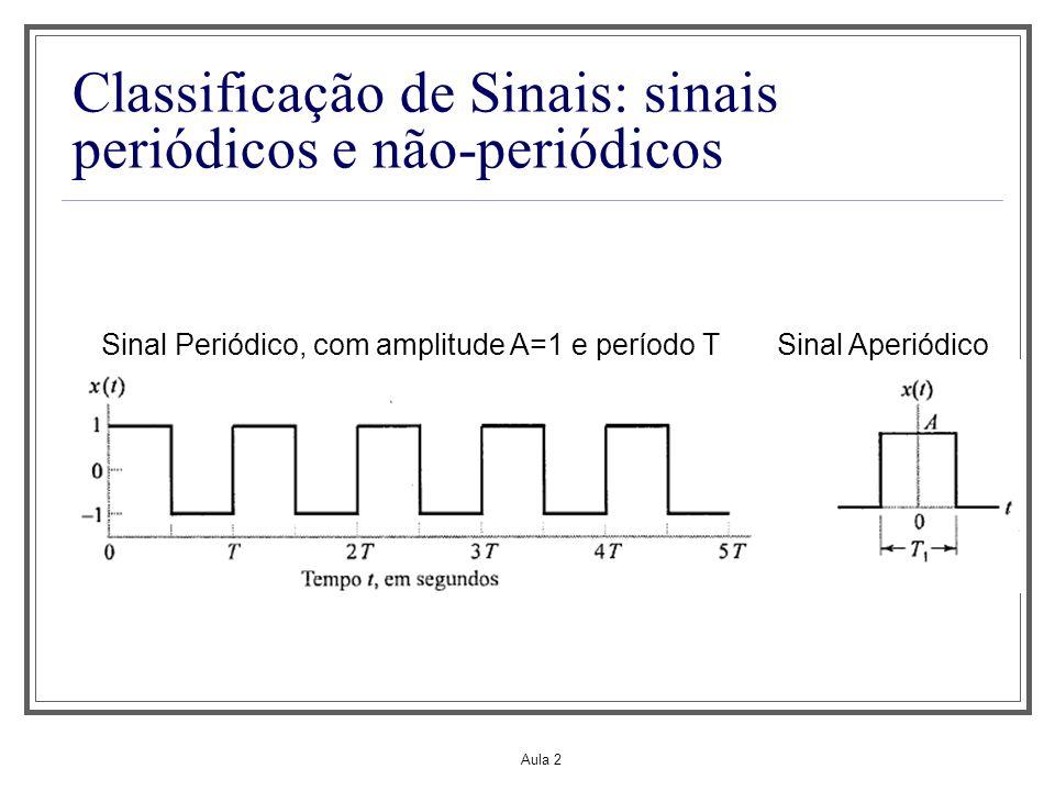 Aula 2 Classificação de Sinais: sinais periódicos e não-periódicos Sinal Periódico, com amplitude A=1 e período TSinal Aperiódico
