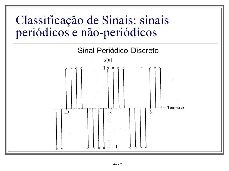 Aula 2 Classificação de Sinais: sinais periódicos e não-periódicos Sinal Periódico Discreto