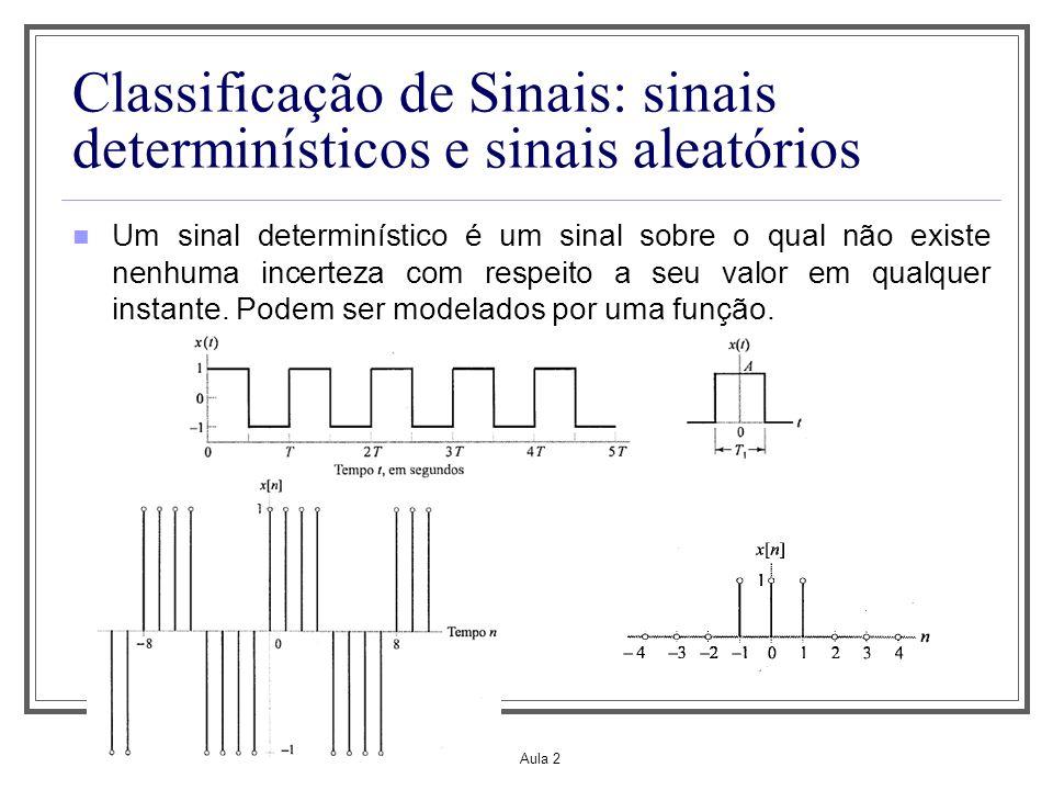 Aula 2 Classificação de Sinais: sinais determinísticos e sinais aleatórios Um sinal determinístico é um sinal sobre o qual não existe nenhuma incertez