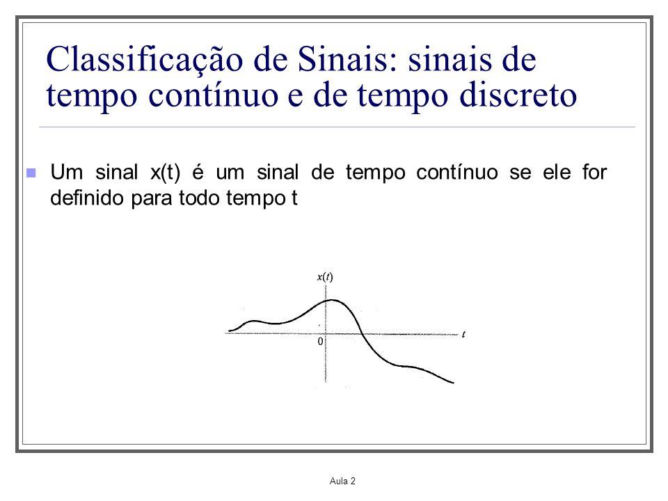 Aula 2 Classificação de Sinais: sinais de tempo contínuo e de tempo discreto Um sinal de tempo discreto x[n] é definido somente em instantes isolados de tempo e pode ser derivado de um sinal de tempo contínuo x(t) fazendo amostragem a uma taxa uniforme, tal que, de modo que