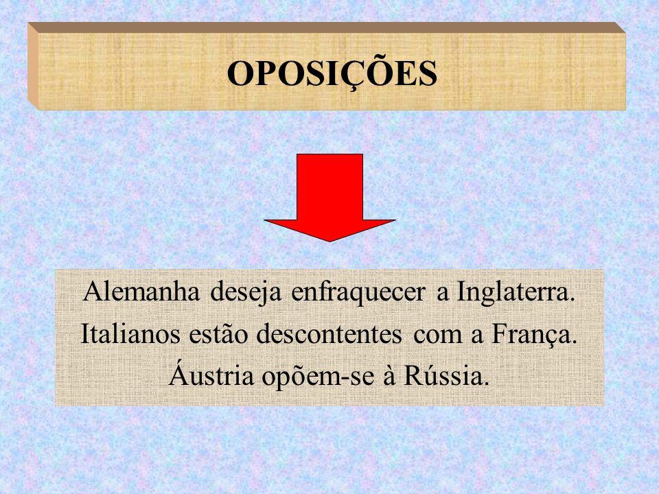 OPOSIÇÕES Alemanha deseja enfraquecer a Inglaterra. Italianos estão descontentes com a França. Áustria opõem-se à Rússia.