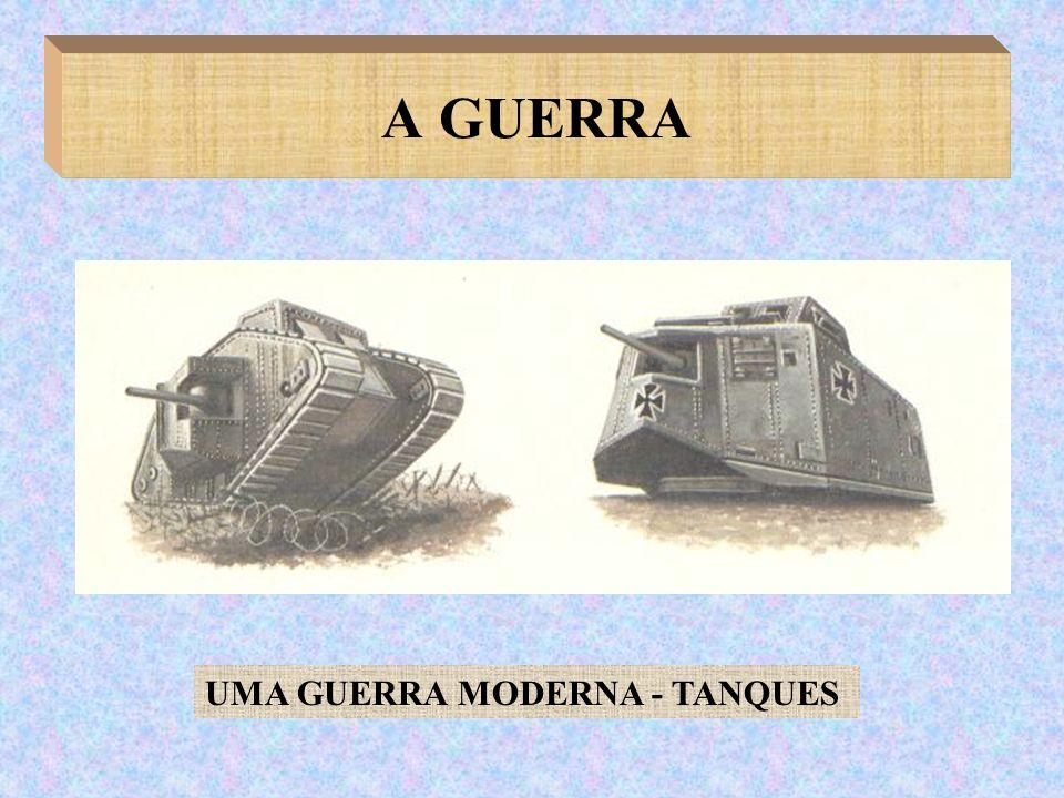 A GUERRA UMA GUERRA MODERNA - TANQUES