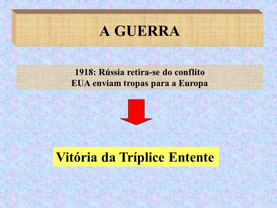 1918: Rússia retira-se do conflito EUA enviam tropas para a Europa Vitória da Tríplice Entente