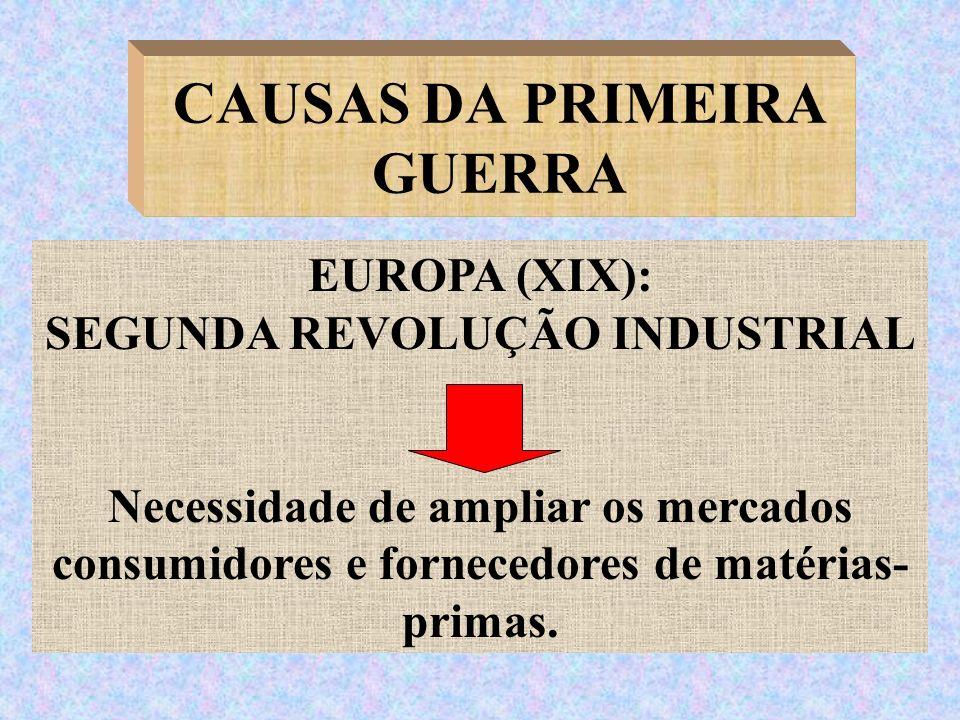 CAUSAS DA PRIMEIRA GUERRA EUROPA (XIX): SEGUNDA REVOLUÇÃO INDUSTRIAL Necessidade de ampliar os mercados consumidores e fornecedores de matérias- prima
