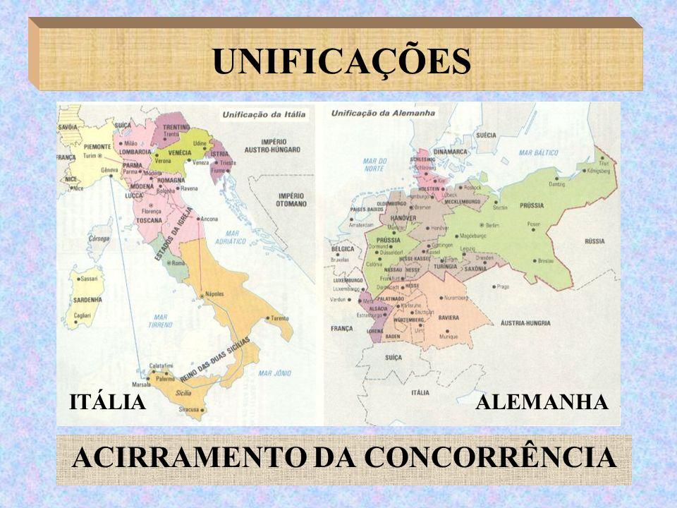 UNIFICAÇÕES ACIRRAMENTO DA CONCORRÊNCIA ITÁLIAALEMANHA