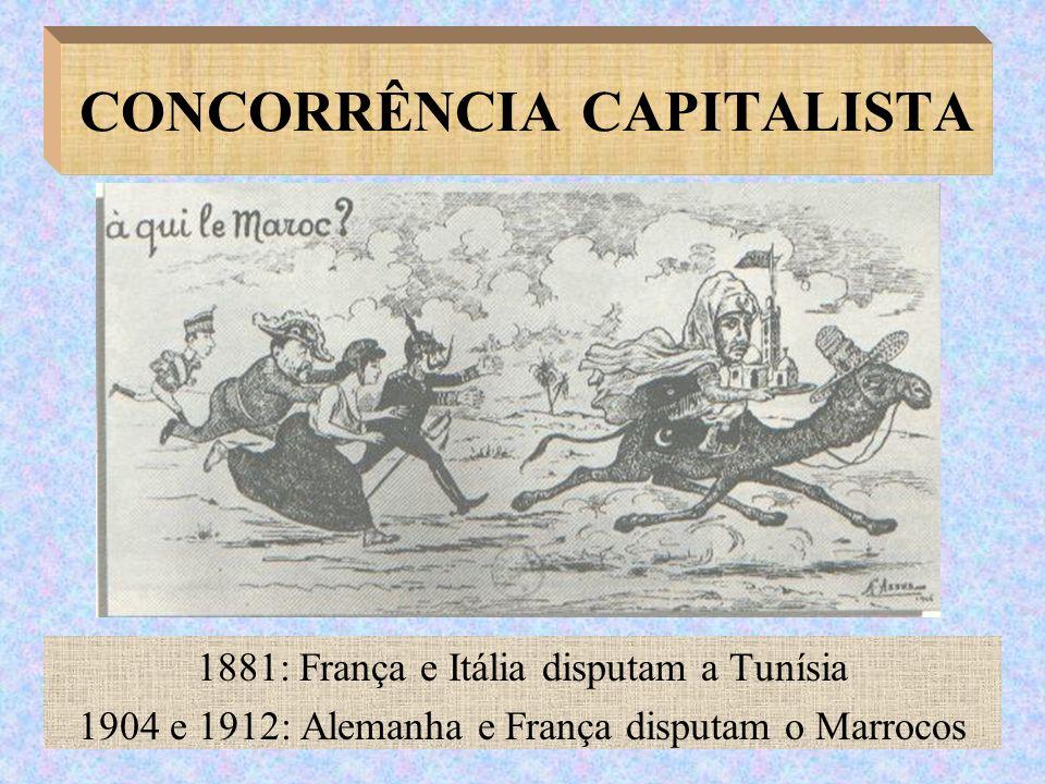 CONCORRÊNCIA CAPITALISTA 1881: França e Itália disputam a Tunísia 1904 e 1912: Alemanha e França disputam o Marrocos