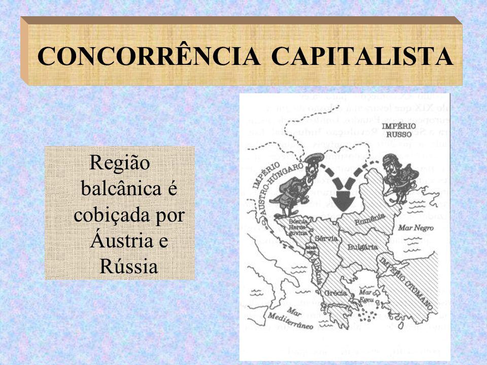 CONCORRÊNCIA CAPITALISTA Região balcânica é cobiçada por Áustria e Rússia