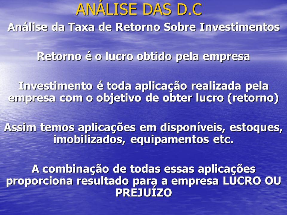 ANÁLISE DAS D.C Análise da Taxa de Retorno Sobre Investimentos Retorno é o lucro obtido pela empresa Investimento é toda aplicação realizada pela empr