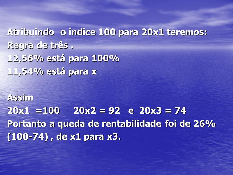 Atribuindo o índice 100 para 20x1 teremos: Regra de três. 12,56% está para 100% 11,54% está para x Assim 20x1 =100 20x2 = 92 e 20x3 = 74 Portanto a qu