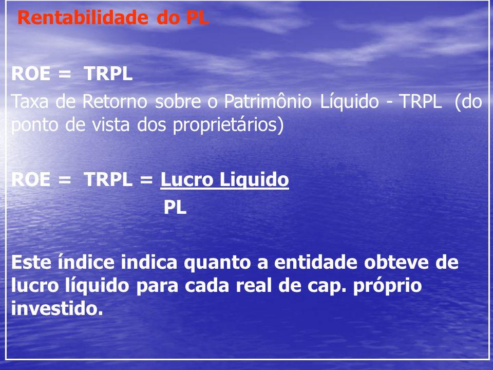 Rentabilidade do PL ROE = TRPL Taxa de Retorno sobre o Patrimônio Líquido - TRPL (do ponto de vista dos proprietários) ROE = TRPL = Lucro Liquido PL E