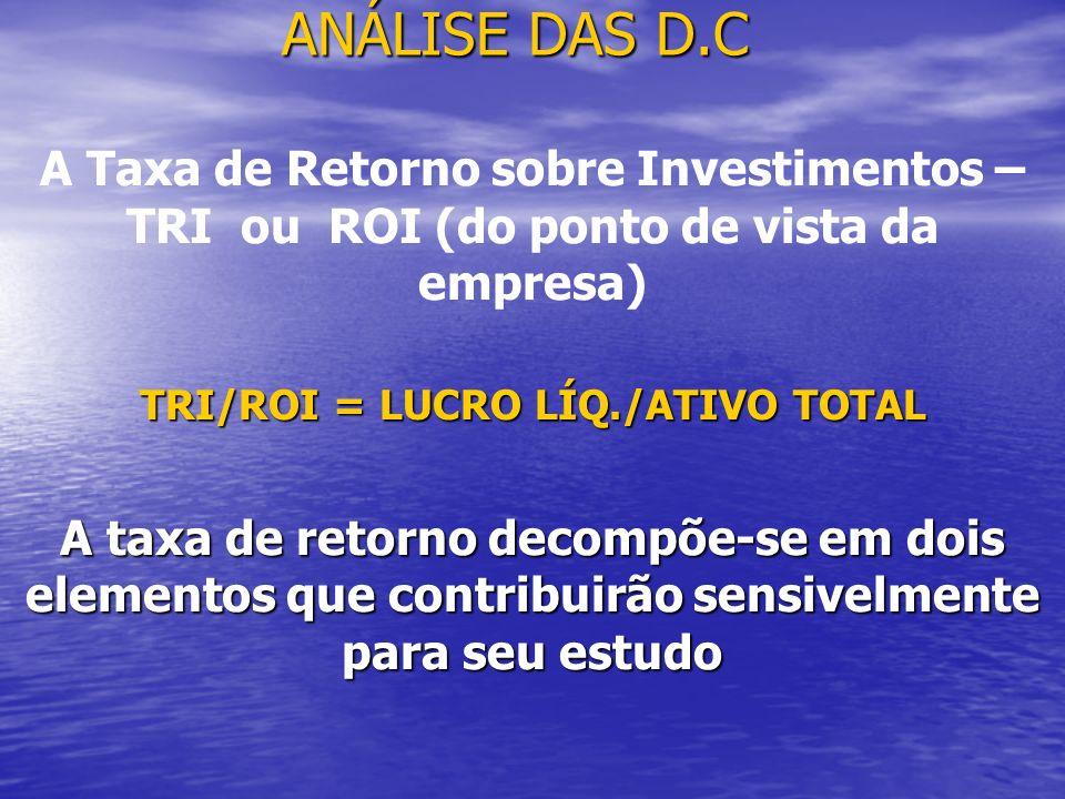 ANÁLISE DAS D.C A Taxa de Retorno sobre Investimentos – TRI ou ROI (do ponto de vista da empresa) TRI/ROI = LUCRO LÍQ./ATIVO TOTAL A taxa de retorno d