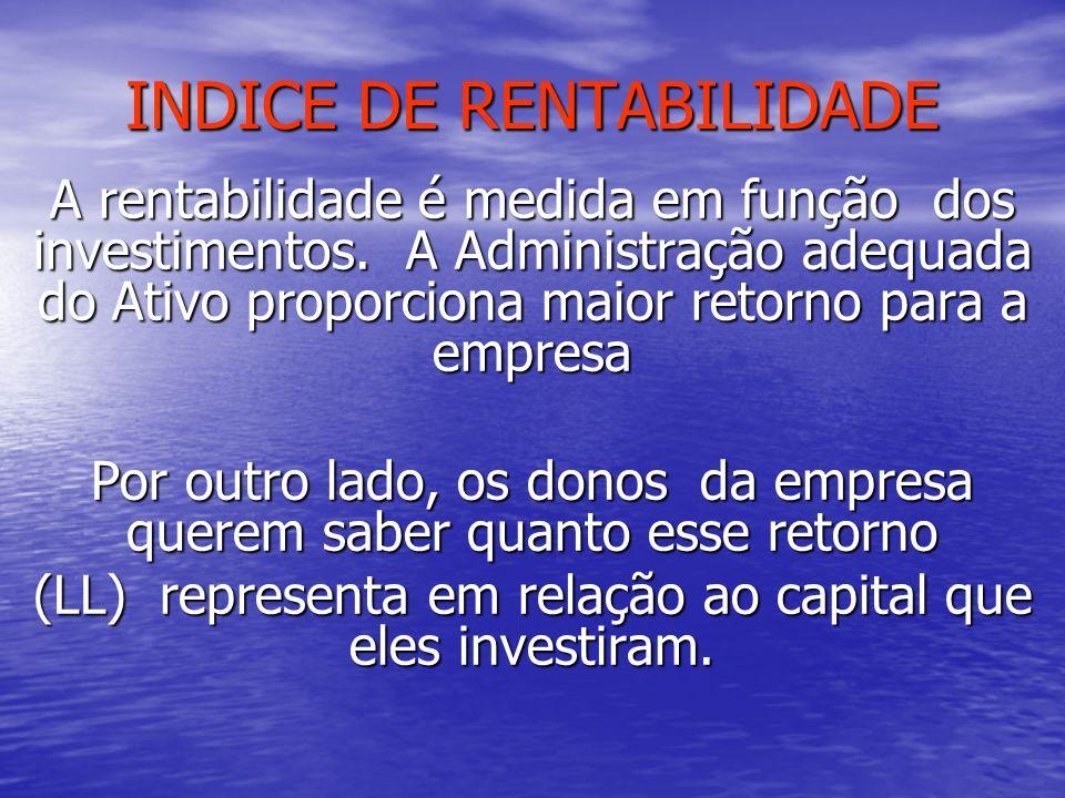 INDICE DE RENTABILIDADE A rentabilidade é medida em função dos investimentos. A Administração adequada do Ativo proporciona maior retorno para a empre