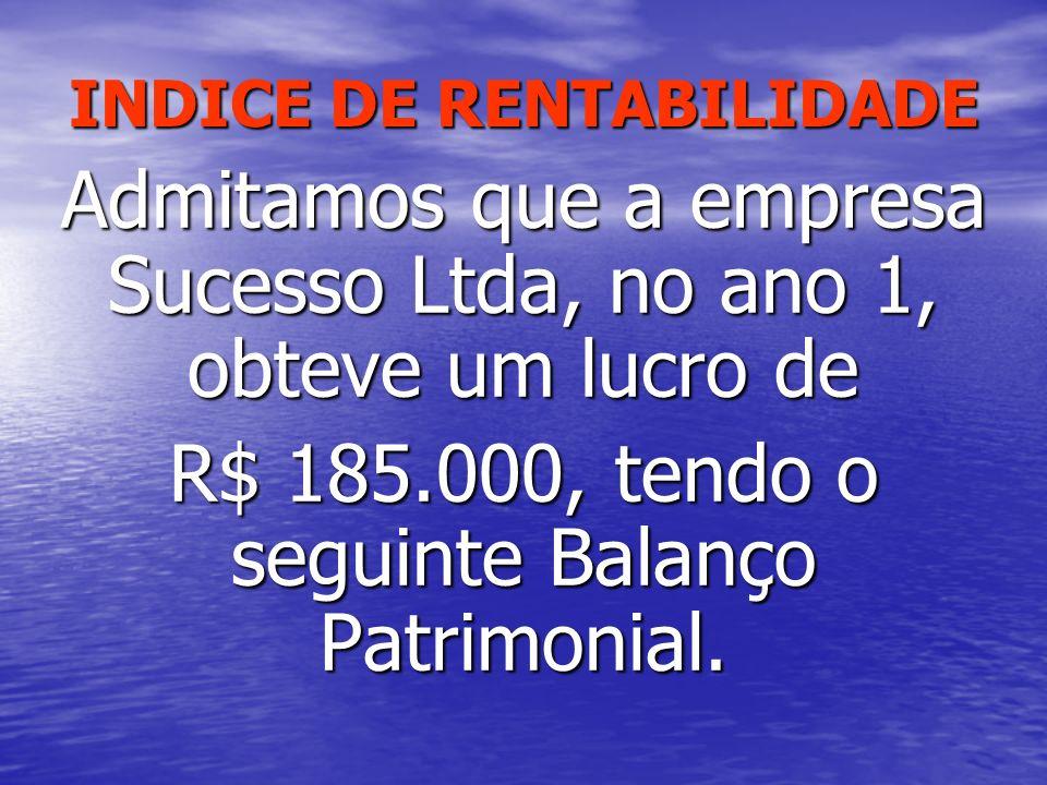 INDICE DE RENTABILIDADE Admitamos que a empresa Sucesso Ltda, no ano 1, obteve um lucro de R$ 185.000, tendo o seguinte Balanço Patrimonial.