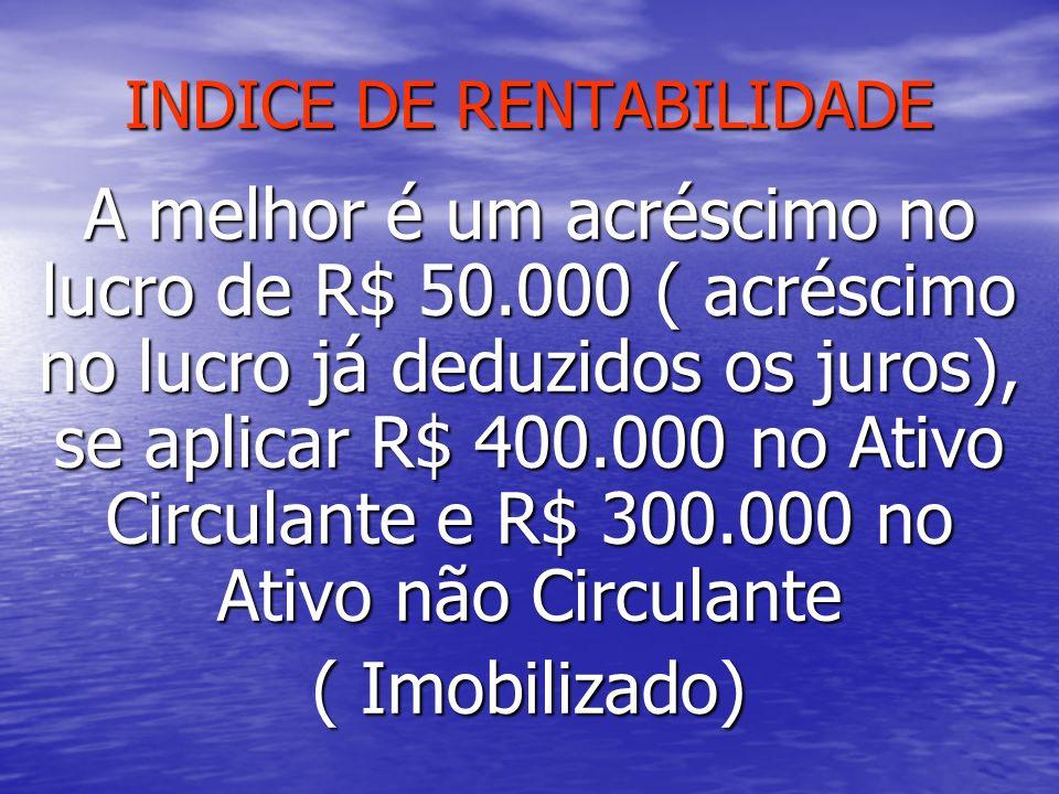 INDICE DE RENTABILIDADE A melhor é um acréscimo no lucro de R$ 50.000 ( acréscimo no lucro já deduzidos os juros), se aplicar R$ 400.000 no Ativo Circ