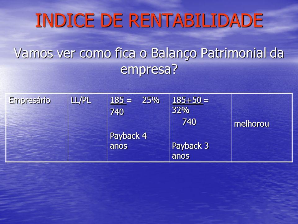 INDICE DE RENTABILIDADE Vamos ver como fica o Balanço Patrimonial da empresa? EmpresárioLL/PL 185 = 25% 740 Payback 4 anos 185+50 = 32% 740 740 Paybac