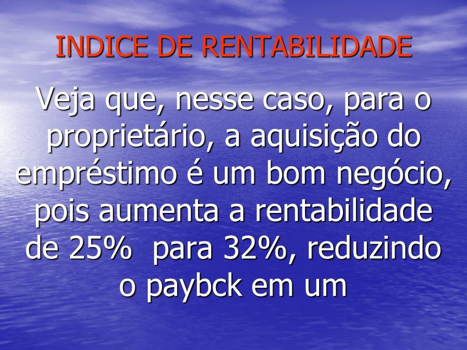 INDICE DE RENTABILIDADE Veja que, nesse caso, para o proprietário, a aquisição do empréstimo é um bom negócio, pois aumenta a rentabilidade de 25% par