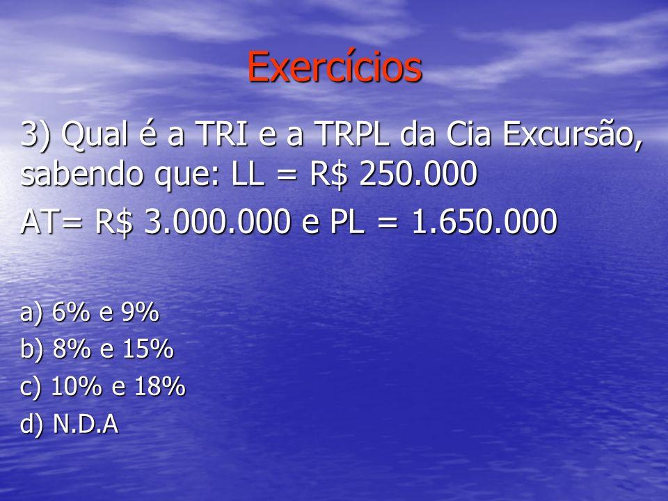Exercícios 3) Qual é a TRI e a TRPL da Cia Excursão, sabendo que: LL = R$ 250.000 AT= R$ 3.000.000 e PL = 1.650.000 a) 6% e 9% b) 8% e 15% c) 10% e 18