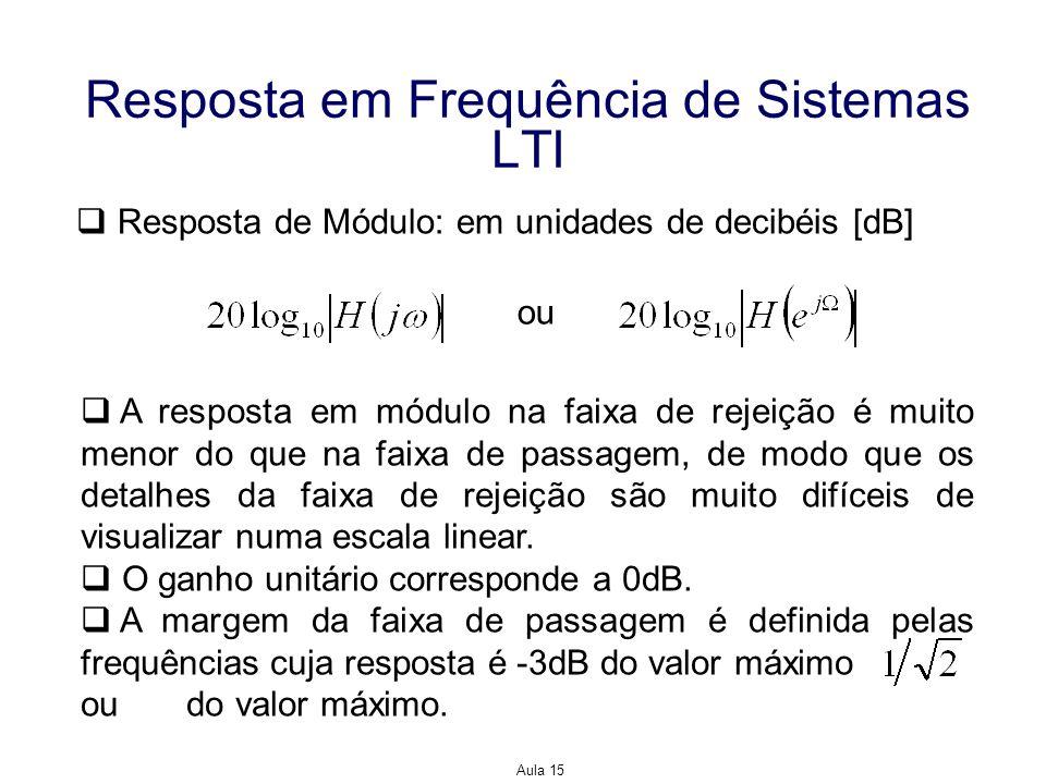 Aula 15 Resposta em Frequência de Sistemas LTI Resposta de Módulo: em unidades de decibéis [dB] ou A resposta em módulo na faixa de rejeição é muito m