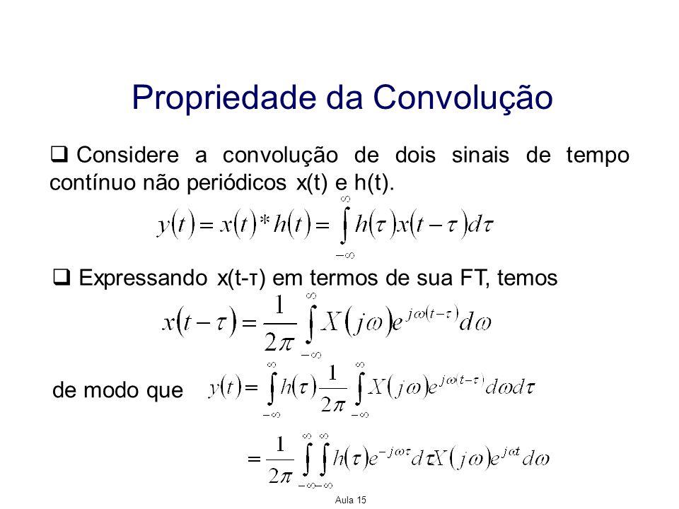 Aula 15 Propriedade da Convolução Conclusão: y(t) é a FT inversa de H(jω)X(jω), de modo que a convolução de sinais no tempo corresponde a uma multiplicação das transformadas no domínio da frequência, isto é