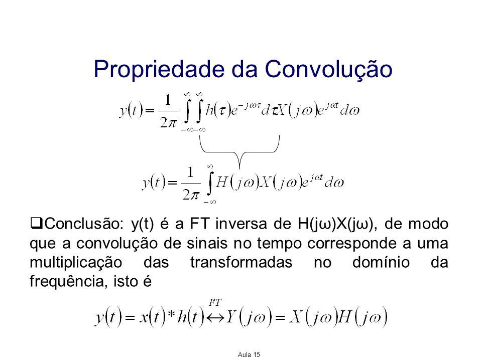 Aula 15 Descrição por Variáveis de Estado A descrição por variável de estado de um sistema de tempo contínuo é como segue: Determinamos a resposta em frequência em termos de A, b,c e D tomando a FT das equações acima, isto é