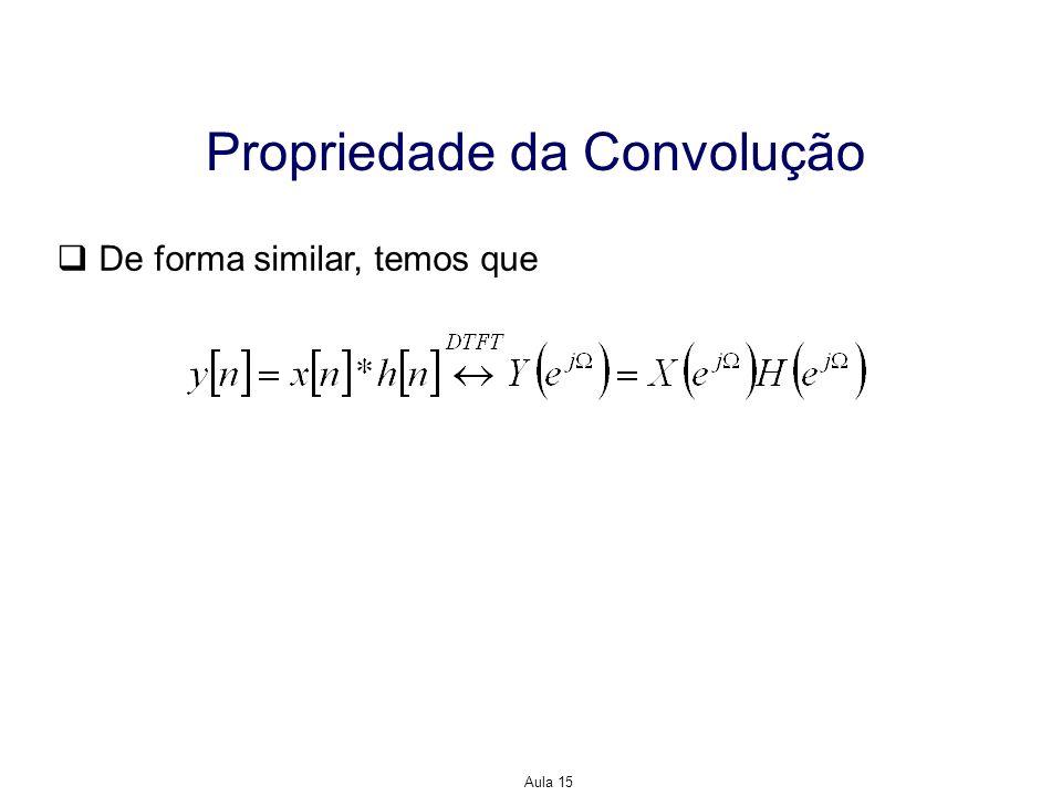 Aula 15 Resposta em Frequência de Sistemas LTI A propriedade da convolução implica que a resposta em frequência de um sistema pode ser expressa como a razão entre a FT ou DTFT da saída e da entrada, isto é para X(jω)0 ou para X(e j )0.