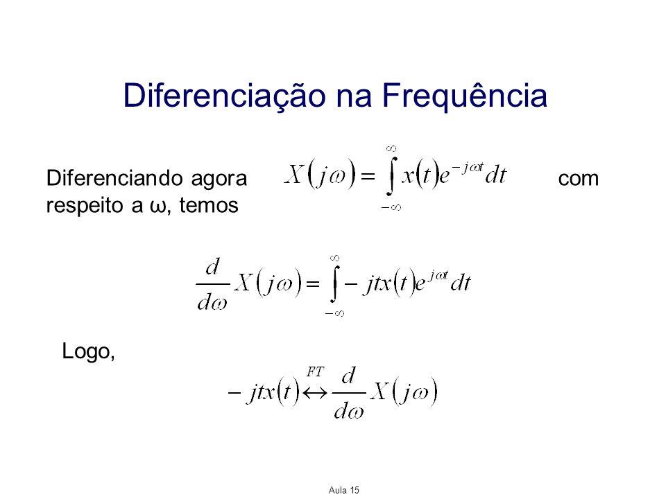 Aula 15 Aplicações das Representações de Fourier As duas aplicações são: Análise da interação entre sinais e sistemas; Avaliação numérica das propriedades do sinal ou do comportamento do sistema.