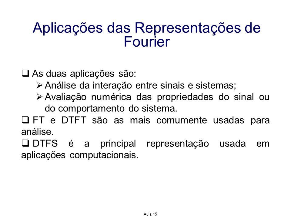 Aula 15 Aplicações das Representações de Fourier As duas aplicações são: Análise da interação entre sinais e sistemas; Avaliação numérica das propried
