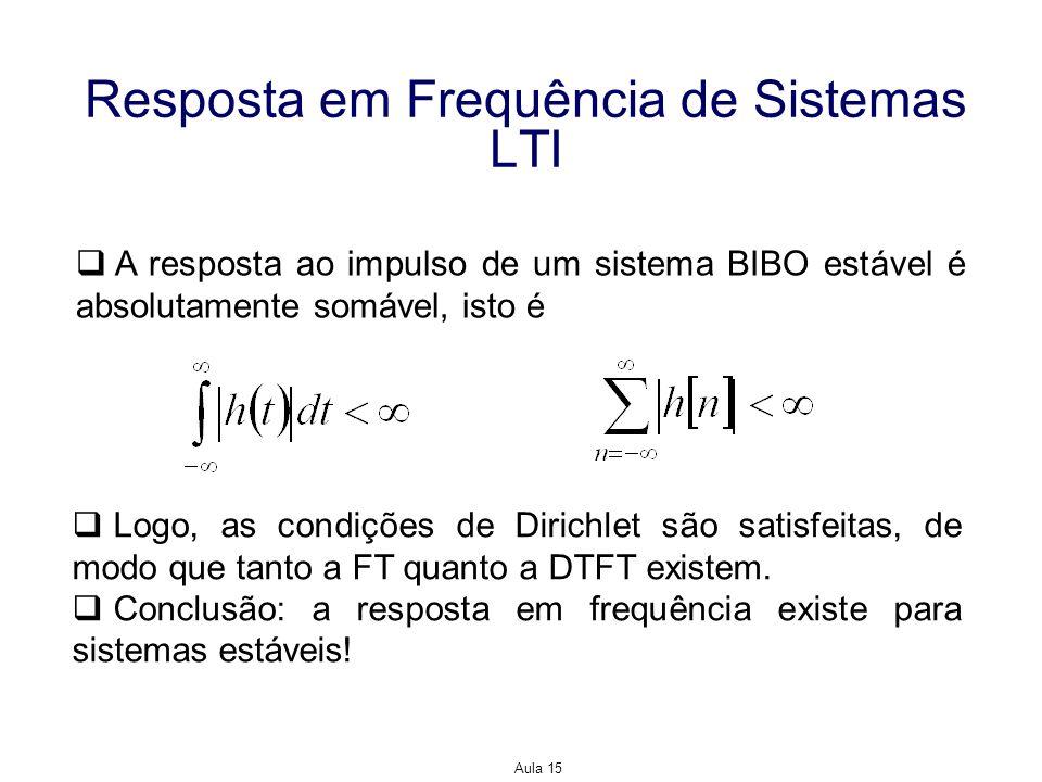 Aula 15 Resposta em Frequência de Sistemas LTI A resposta ao impulso de um sistema BIBO estável é absolutamente somável, isto é Logo, as condições de