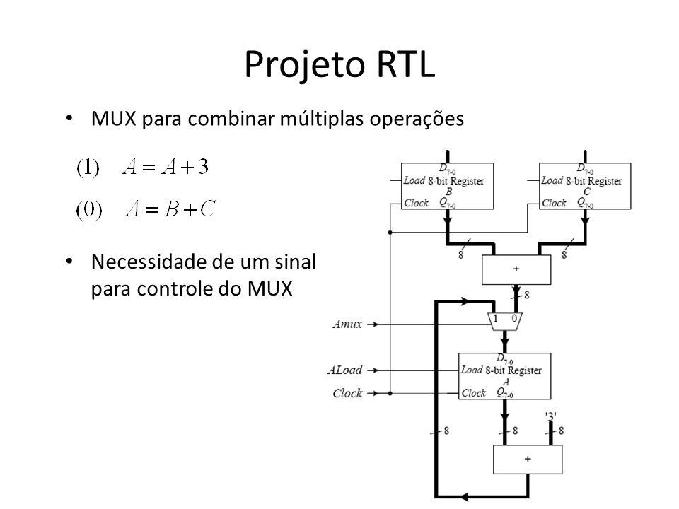 Projeto RTL MUX para combinar múltiplas operações Necessidade de um sinal para controle do MUX