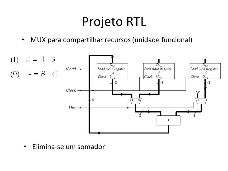 Projeto RTL MUX para compartilhar recursos (unidade funcional) Elimina-se um somador