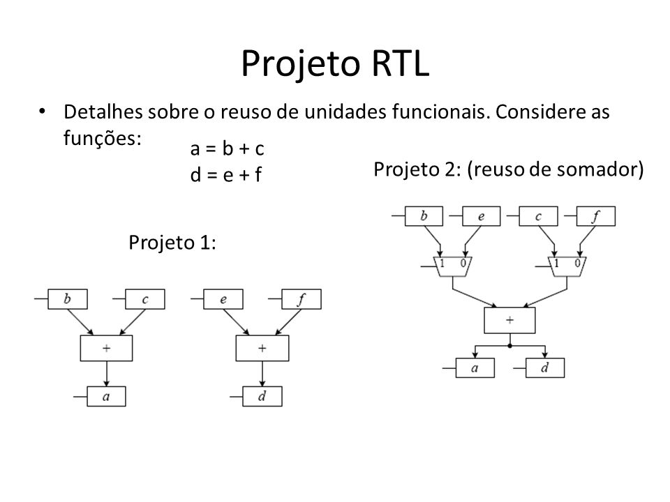 Projeto RTL Detalhes sobre o reuso de unidades funcionais. Considere as funções: a = b + c d = e + f Projeto 1: Projeto 2: (reuso de somador)