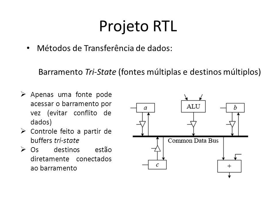 Projeto RTL Métodos de Transferência de dados: Barramento Tri-State (fontes múltiplas e destinos múltiplos) Apenas uma fonte pode acessar o barramento