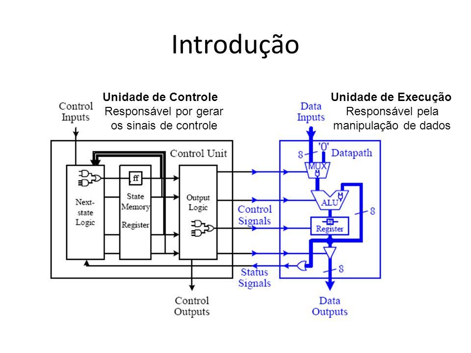 Introdução Unidade de Execução Responsável pela manipulação de dados Unidade de Controle Responsável por gerar os sinais de controle