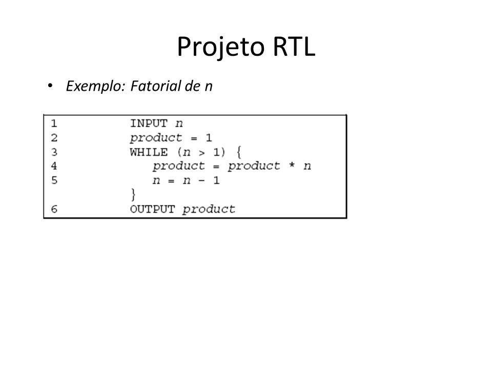 Projeto RTL Exemplo: Fatorial de n