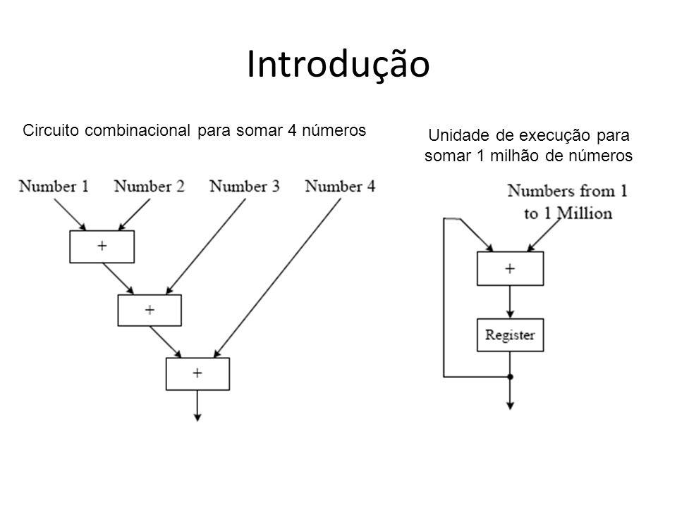 Projeto RTL Detalhes sobre o reuso de unidades funcionais.