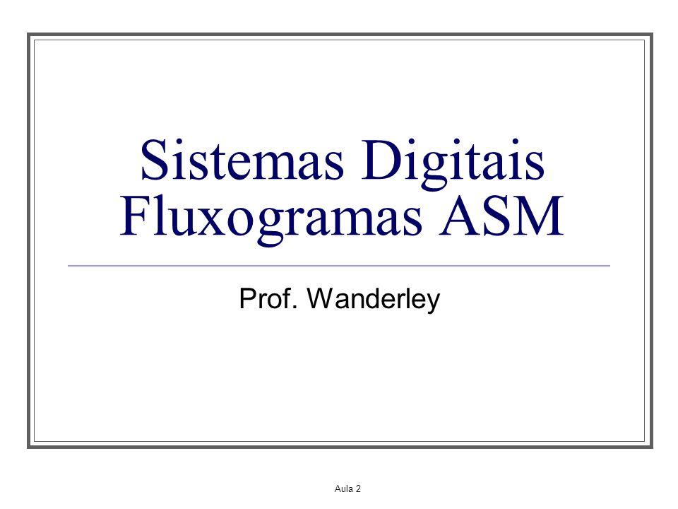 Aula 2 Sistemas Digitais Fluxogramas ASM Prof. Wanderley