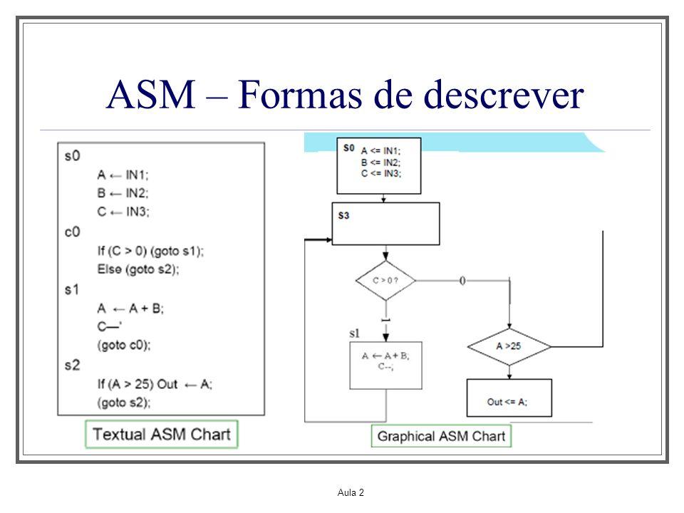 Aula 2 ASM – Formas de descrever